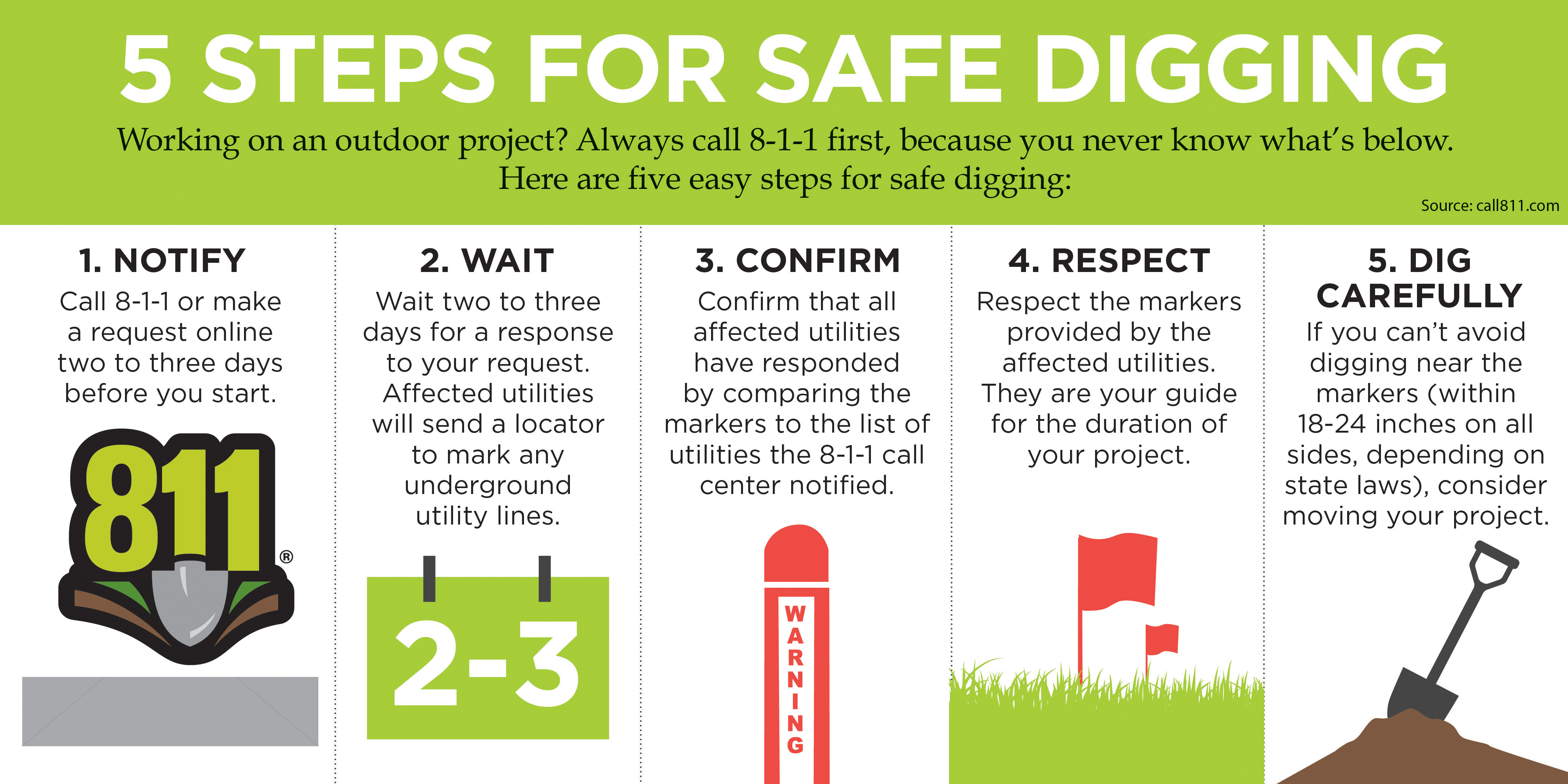 Safe steps for digging